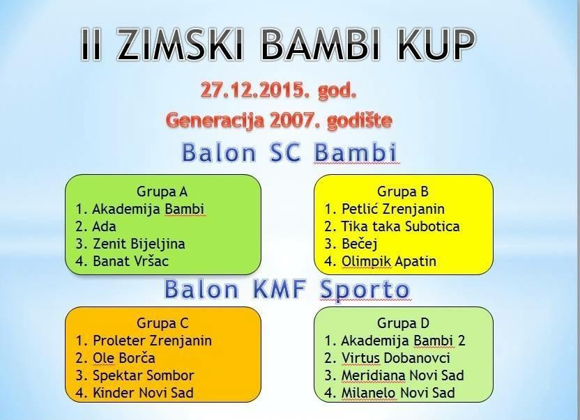 grupe za bambi turnir (1)