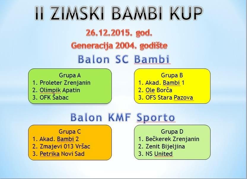 grupe za bambi turnir (2)